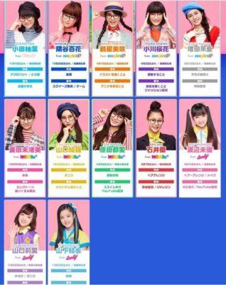 Girls²12人新体制プロフィール