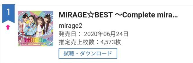 MIRAGE☆BEST初登場2日目-6月24日付け