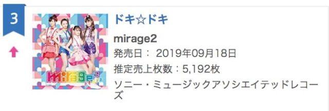 mirage2「ドキドキ」オリコンデイリーランキング2日目