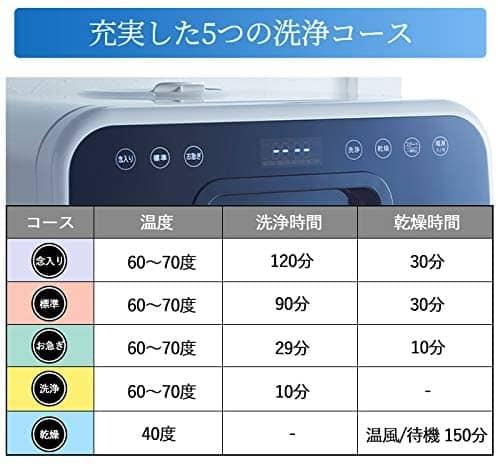 食器洗い機ベルソスVS-H021(5つのコース)