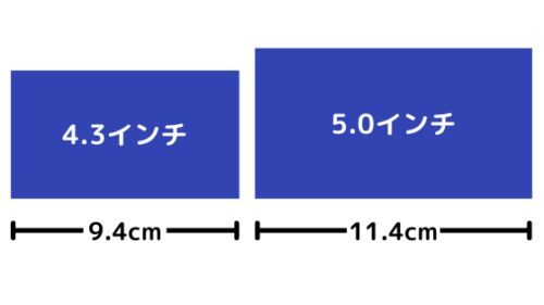 おもちゃパソコン・タブレット画面サイズ4.3インチと5インチ比較